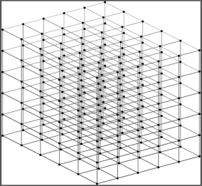 3d grid points