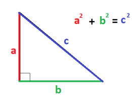 pythagorean_theorem_proof_3